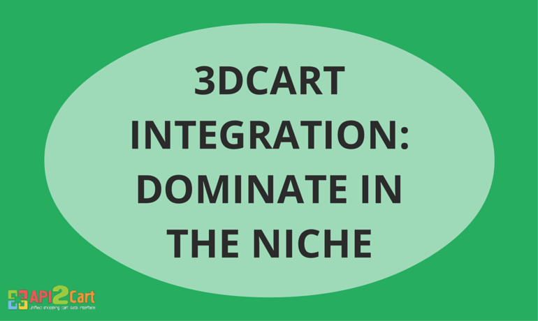 3dcart Integration: Dominate in the Niche [Infographic]