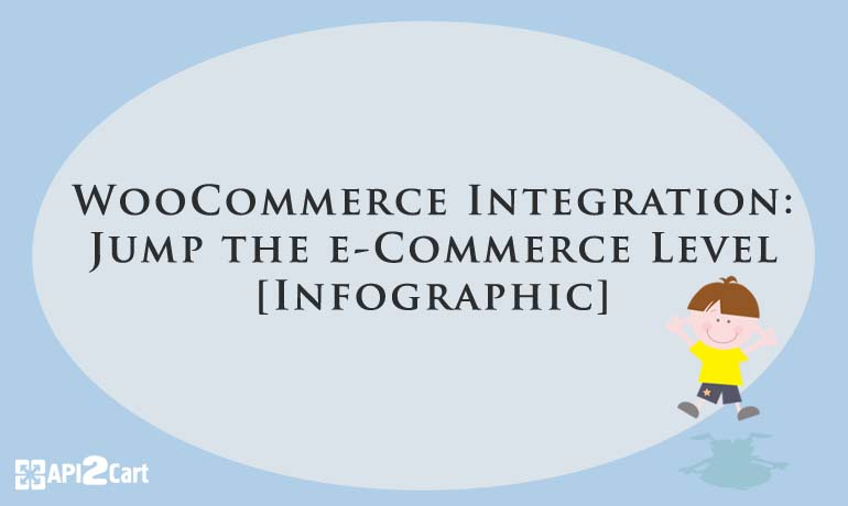 WooCommerce Integration: Jump the e-Commerce Level [Infographic]