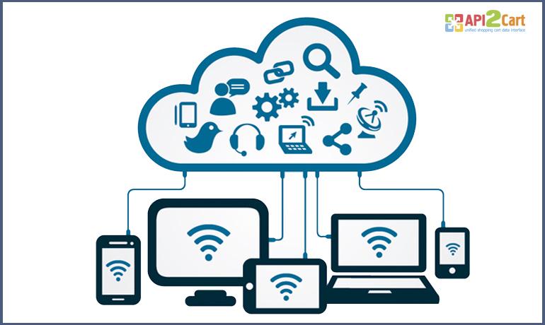 Axiom #3 – APIs Are an Economic Imperative