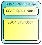XML-based