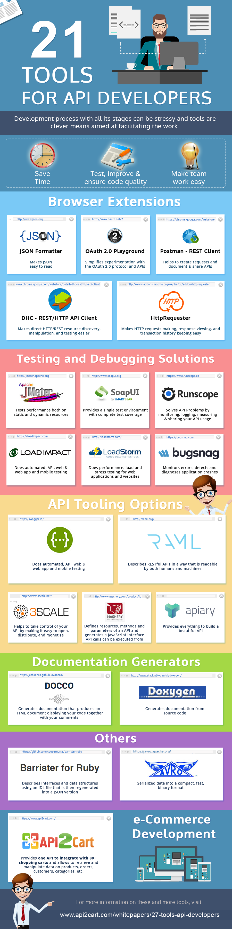 tools-for-api-developers